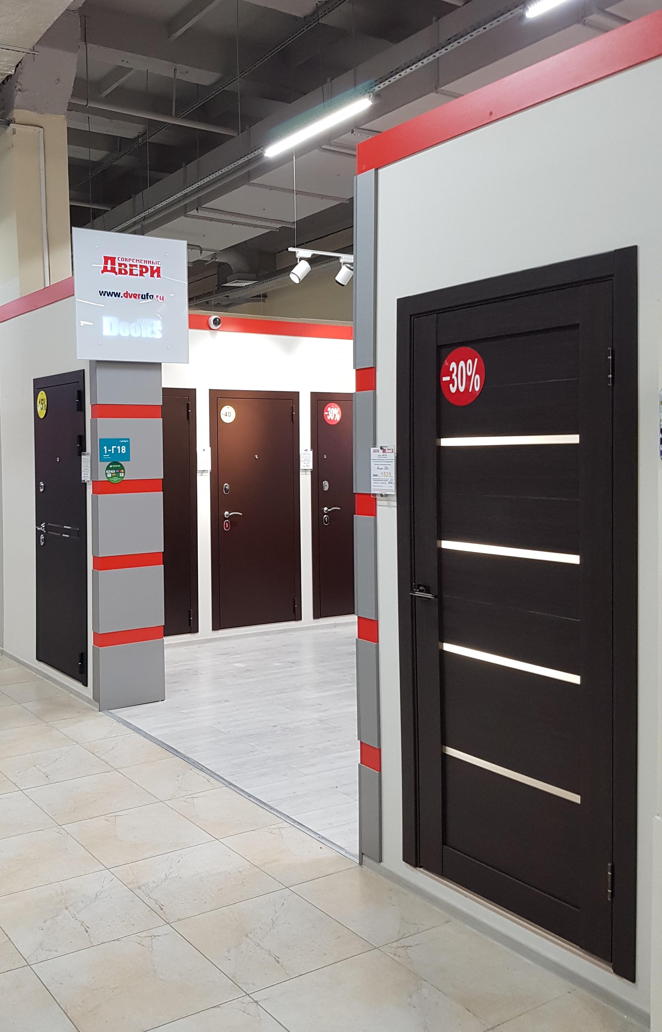 Современные двери